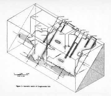 Isometric Sketch of the Calumet Conglomerate Lode
